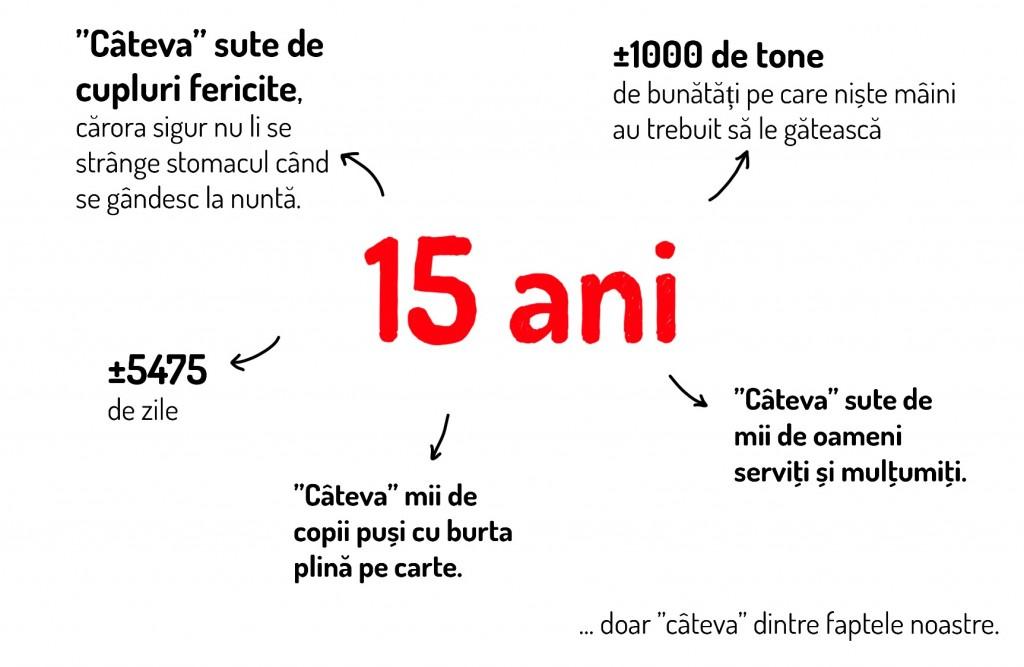 povestea4